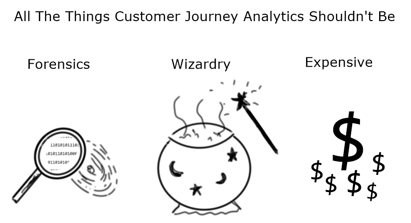 Why Most Customer Journey Analytics Approaches Are Flawed